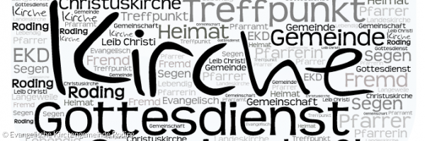 Wordcloud Christuskirche